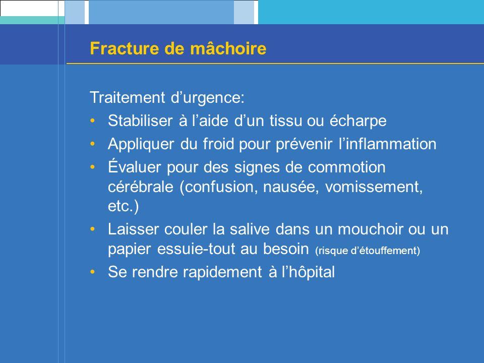 Fracture de mâchoire Traitement d'urgence: