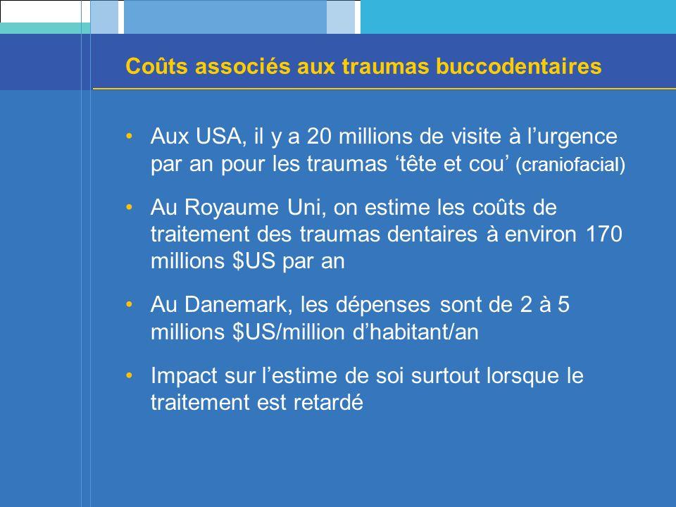 Coûts associés aux traumas buccodentaires