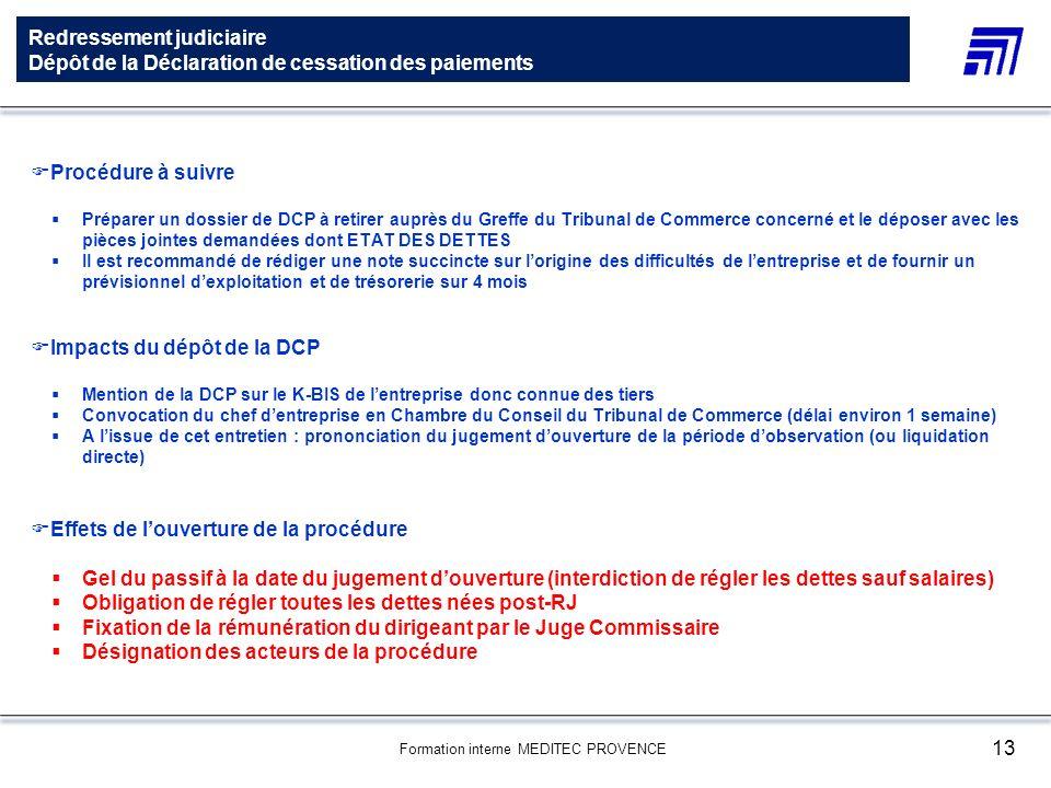 Impacts du dépôt de la DCP