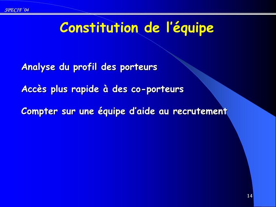 Constitution de l'équipe