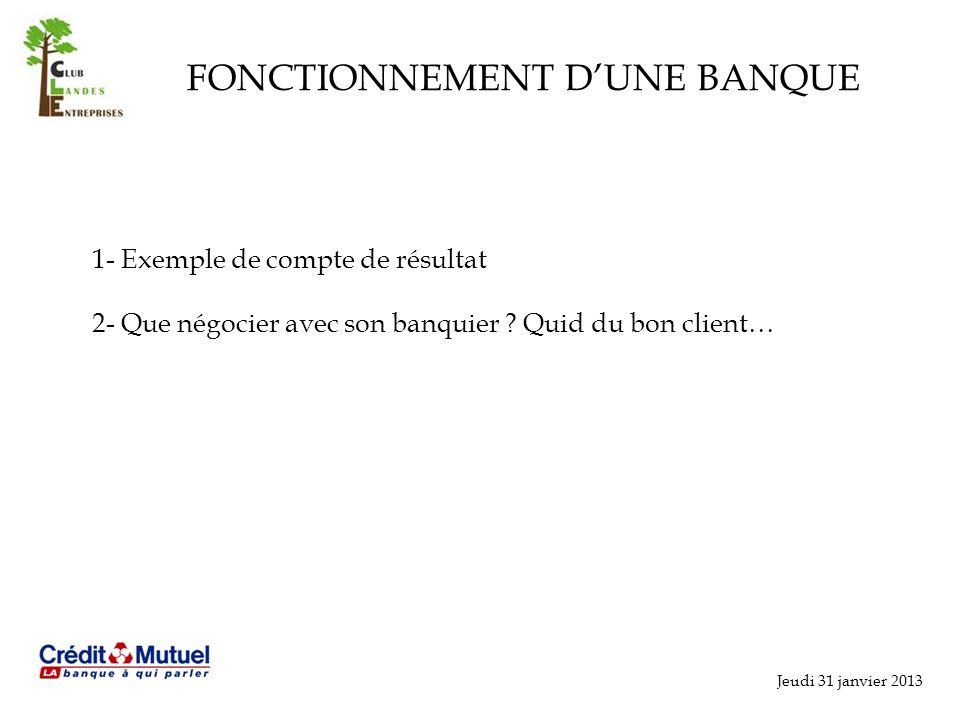 FONCTIONNEMENT D'UNE BANQUE