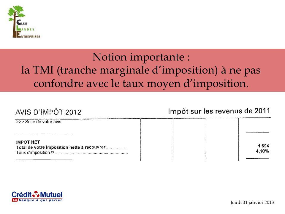 Notion importante : la TMI (tranche marginale d'imposition) à ne pas confondre avec le taux moyen d'imposition.