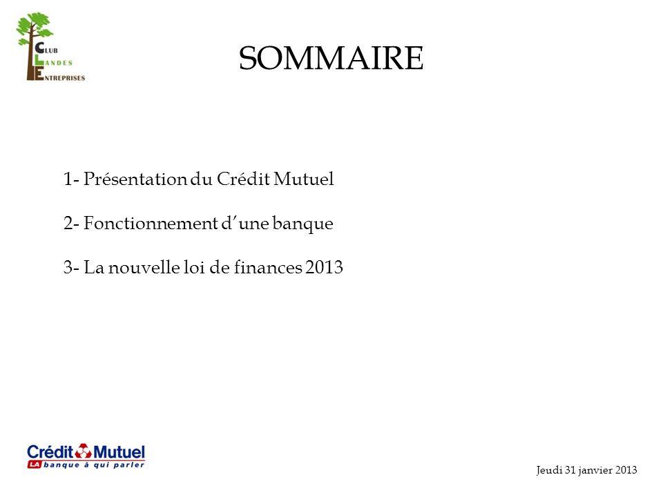 SOMMAIRE 1- Présentation du Crédit Mutuel