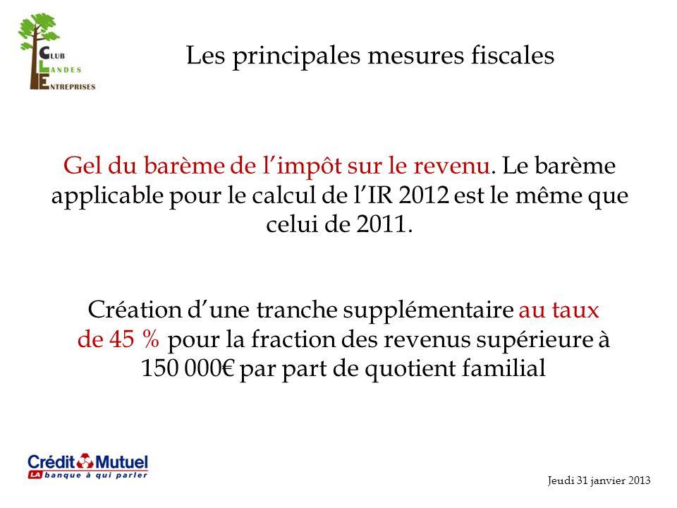 Les principales mesures fiscales