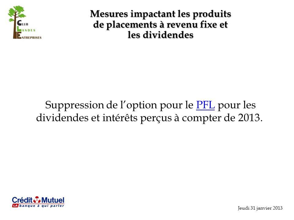 Mesures impactant les produits de placements à revenu fixe et