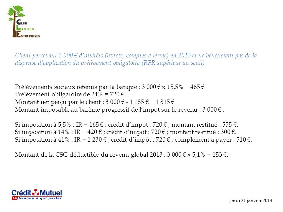 Prélèvements sociaux retenus par la banque : 3 000 € x 15,5% = 465 €