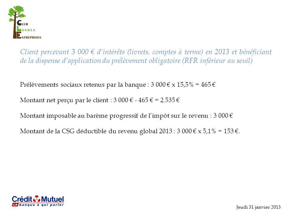 Client percevant 3 000 € d'intérêts (livrets, comptes à terme) en 2013 et bénéficiant de la dispense d'application du prélèvement obligatoire (RFR inférieur au seuil)