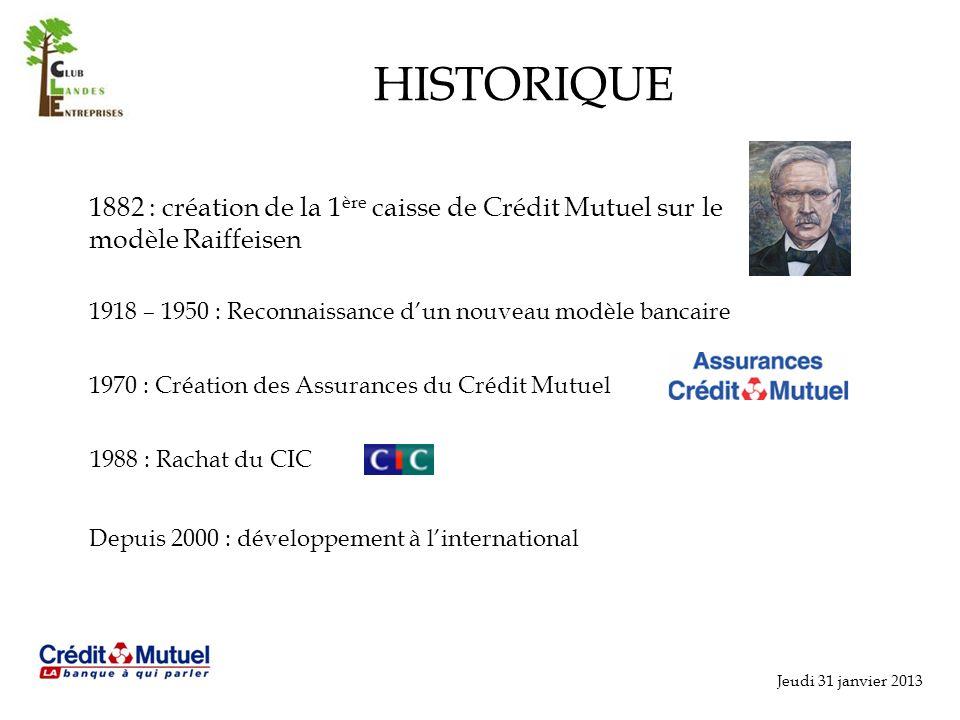 HISTORIQUE 1882 : création de la 1ère caisse de Crédit Mutuel sur le modèle Raiffeisen. 1918 – 1950 : Reconnaissance d'un nouveau modèle bancaire.