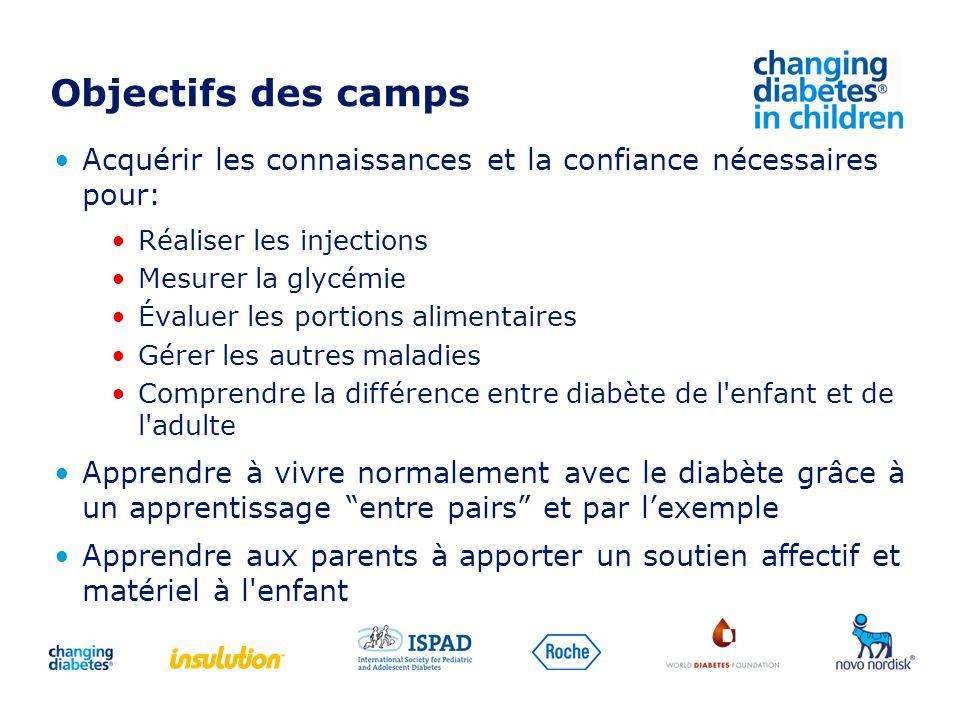 Objectifs des camps Acquérir les connaissances et la confiance nécessaires pour: Réaliser les injections.