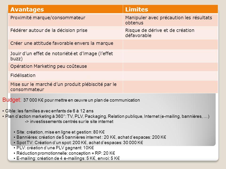 Budget: 37 000 K€ pour mettre en œuvre un plan de communication