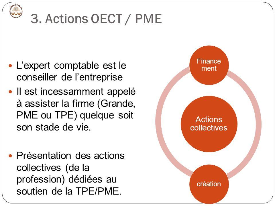 3. Actions OECT / PME Actions collectives. Financement. création. L'expert comptable est le conseiller de l'entreprise.