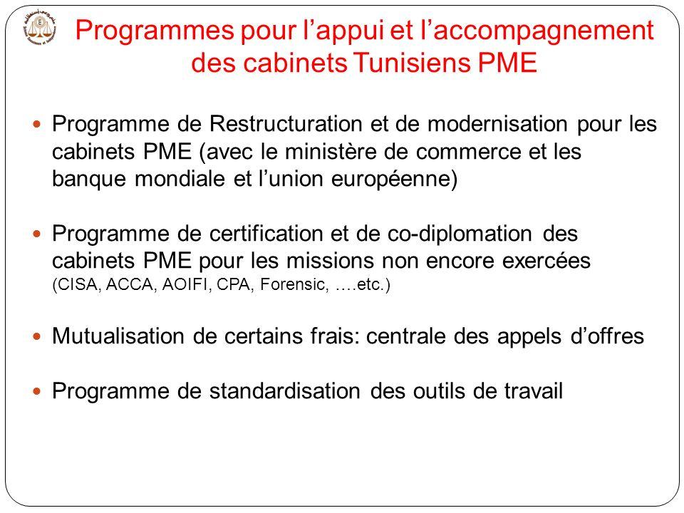 Programmes pour l'appui et l'accompagnement des cabinets Tunisiens PME