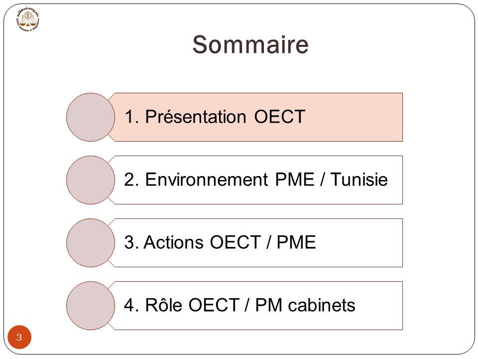 Sommaire 1. Présentation OECT 2. Environnement PME / Tunisie