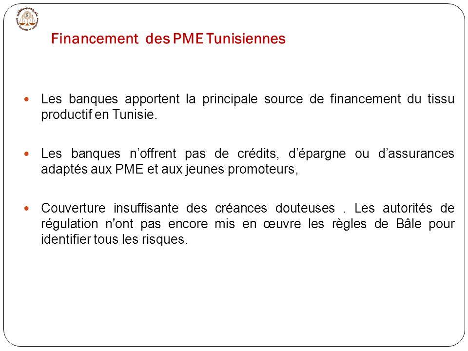 Financement des PME Tunisiennes