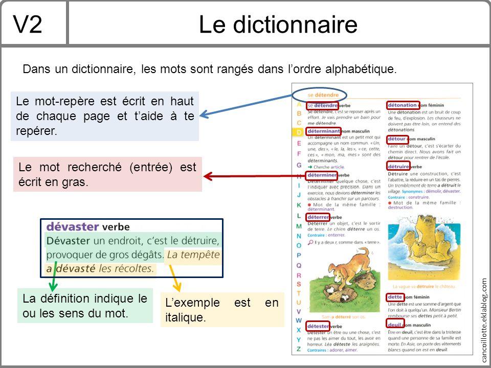 La phrase la ponctuation ppt t l charger for Dans wiktionnaire