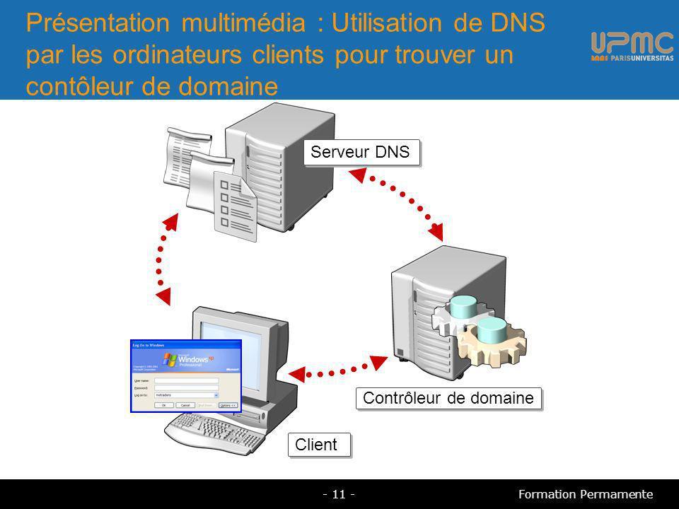 Présentation multimédia : Utilisation de DNS par les ordinateurs clients pour trouver un contôleur de domaine