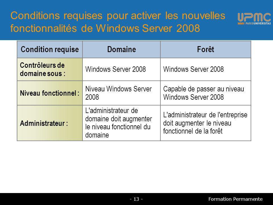 Conditions requises pour activer les nouvelles fonctionnalités de Windows Server 2008