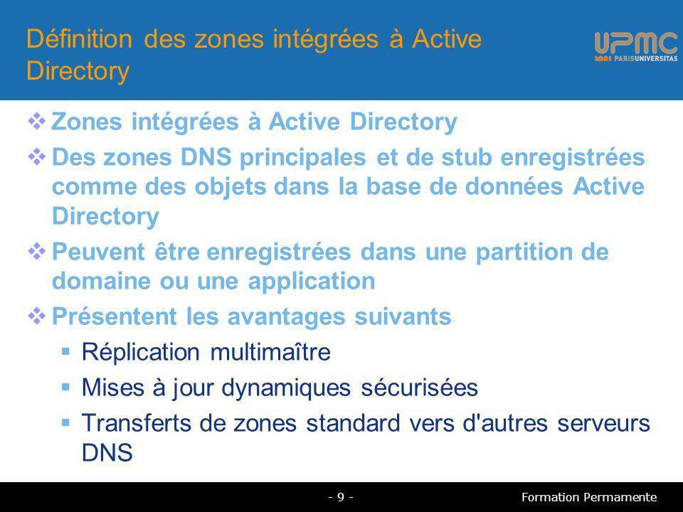 Définition des zones intégrées à Active Directory