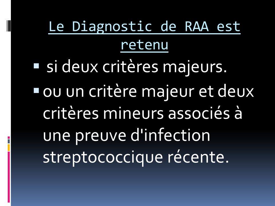 Le Diagnostic de RAA est retenu