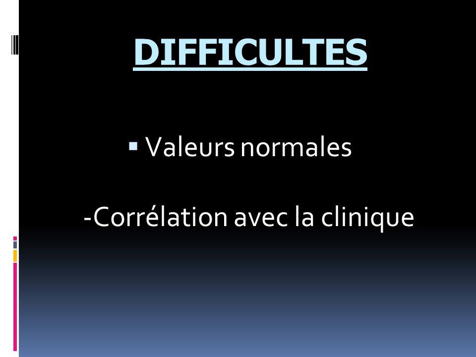 Valeurs normales -Corrélation avec la clinique