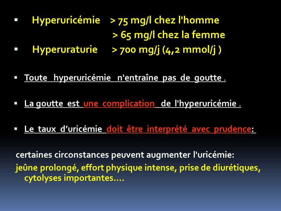 Hyperuricémie > 75 mg/l chez l homme > 65 mg/l chez la femme