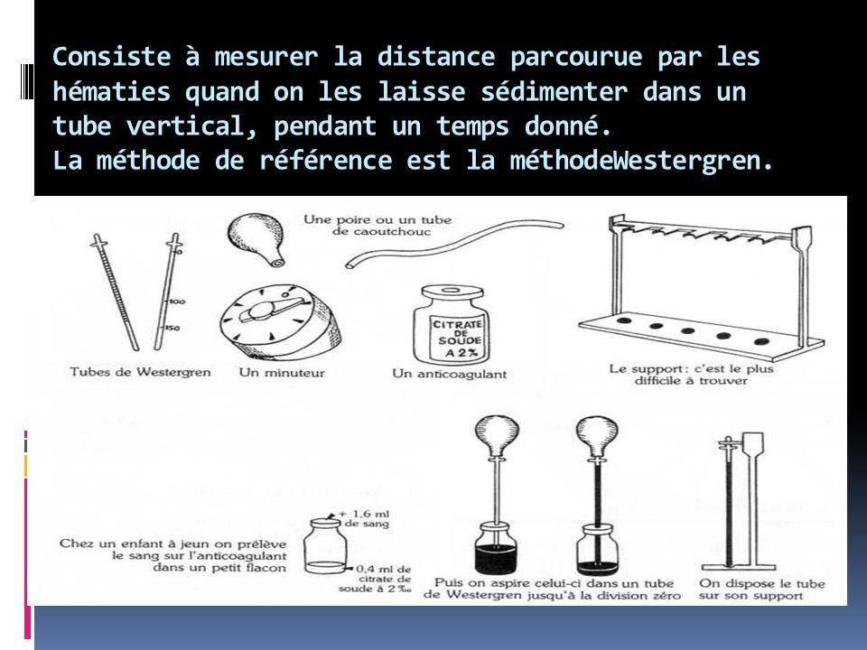 Consiste à mesurer la distance parcourue par les hématies quand on les laisse sédimenter dans un tube vertical, pendant un temps donné.