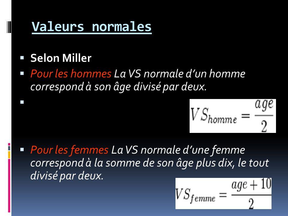 Valeurs normales Selon Miller