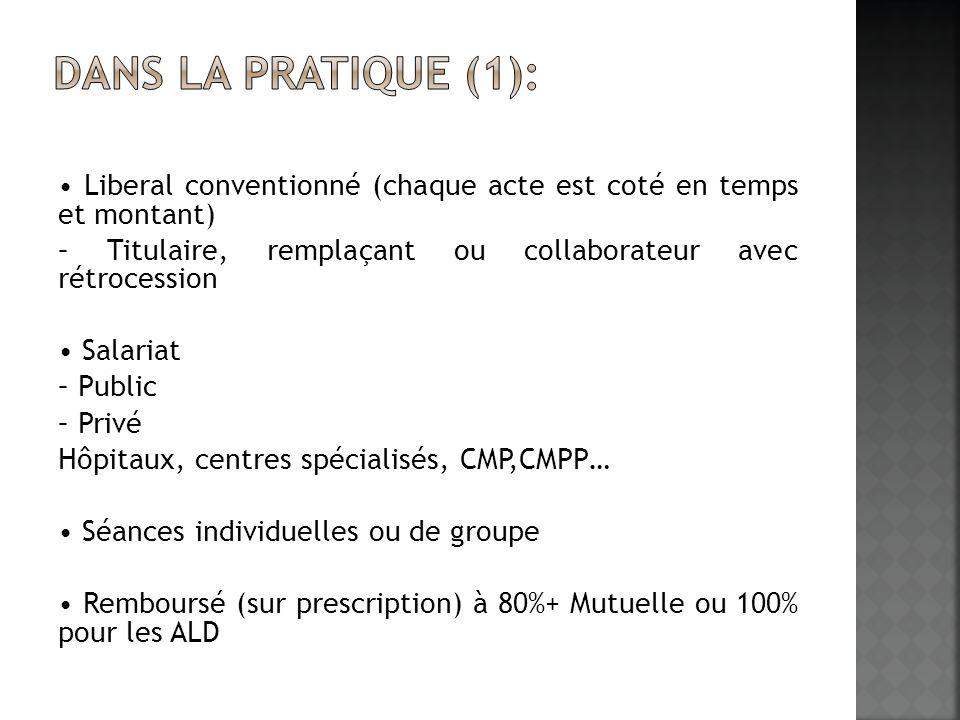 Dans la pratique (1):
