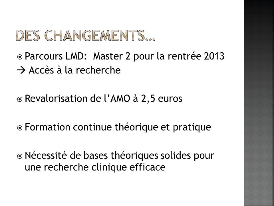 DES CHANGEMENTS… Parcours LMD: Master 2 pour la rentrée 2013