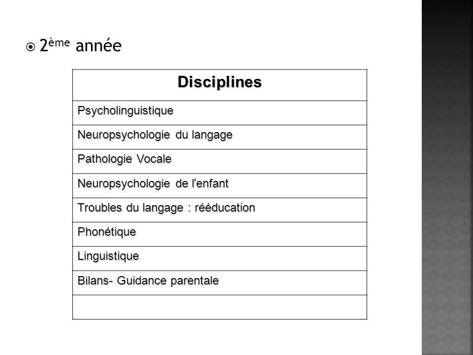 2ème année Disciplines Psycholinguistique Neuropsychologie du langage