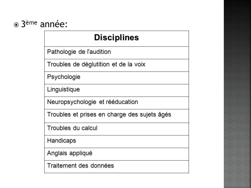3ème année: Disciplines Pathologie de l'audition