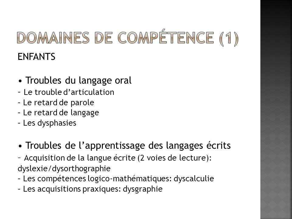 Domaines de compétence (1)