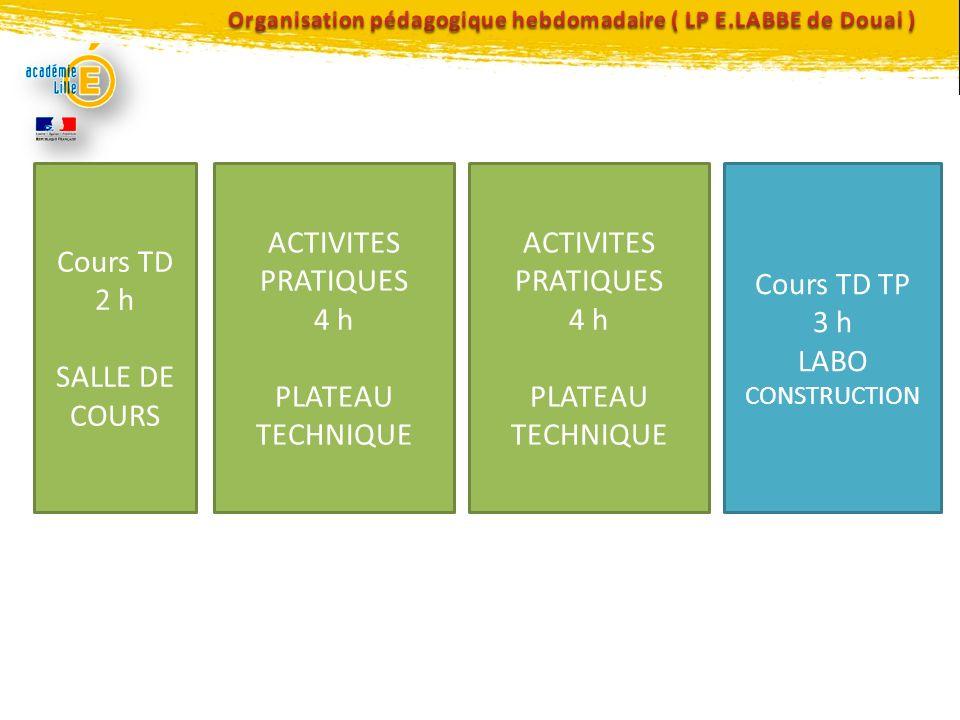 Organisation pédagogique hebdomadaire ( LP E.LABBE de Douai )
