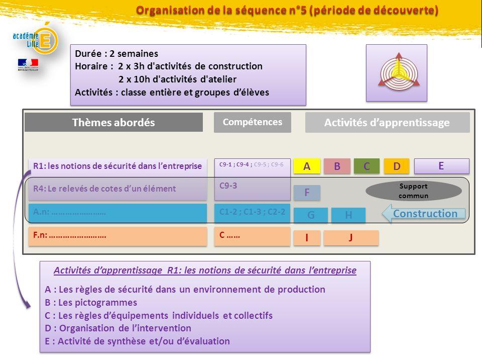 Organisation de la séquence n°5 (période de découverte)