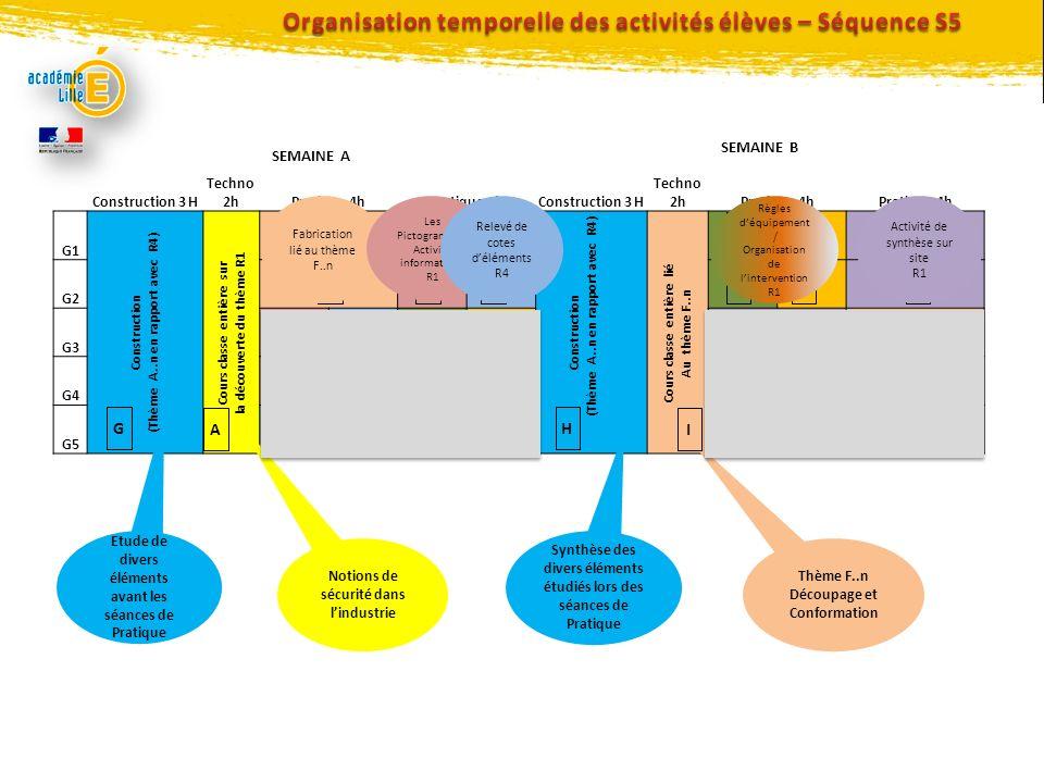 Organisation temporelle des activités élèves – Séquence S5