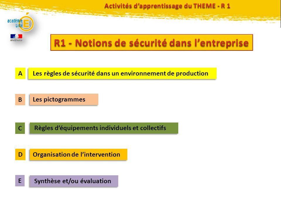 Activités d'apprentissage du THEME - R 1