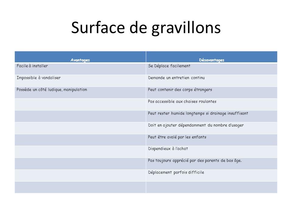 Surface de gravillons Avantages Désavantages Facile à installer