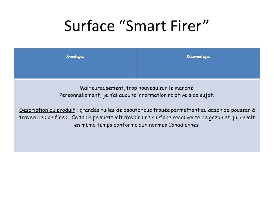 Surface Smart Firer Malheureusement, trop nouveau sur le marché.