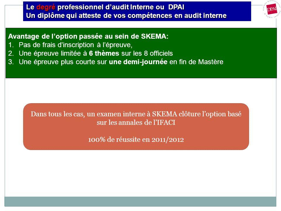 Le degré professionnel d'audit Interne ou DPAI Un diplôme qui atteste de vos compétences en audit interne