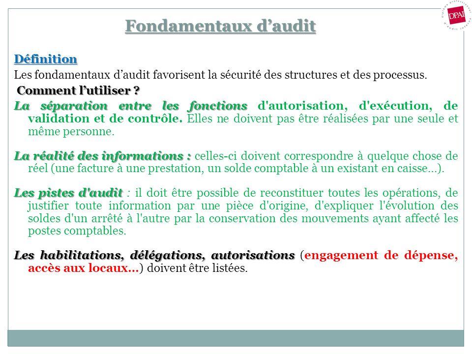 Fondamentaux d'audit Définition