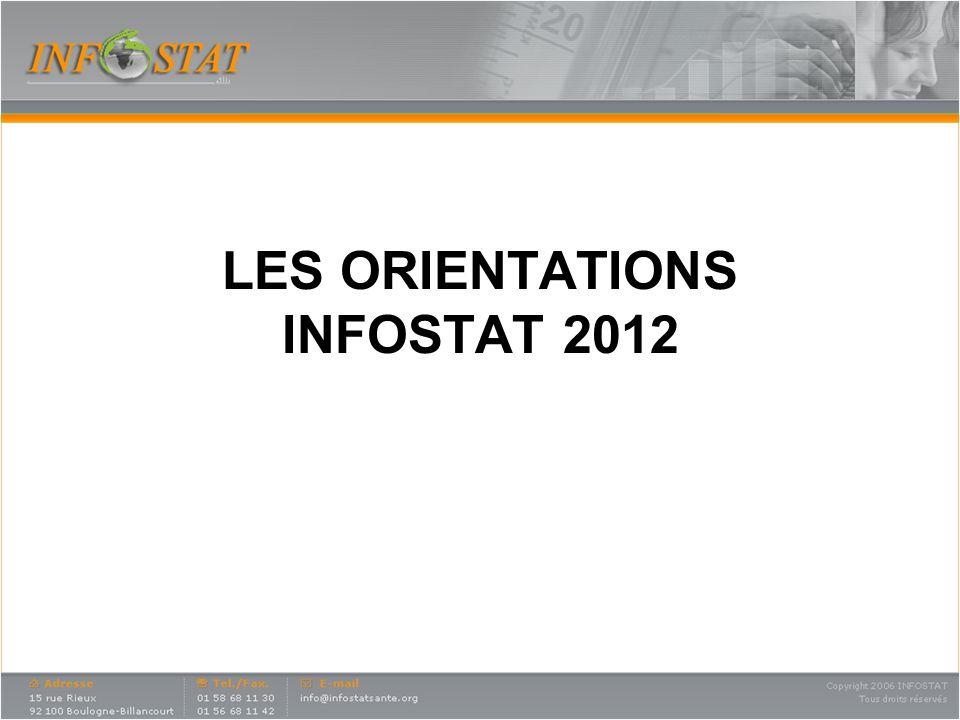 LES ORIENTATIONS INFOSTAT 2012