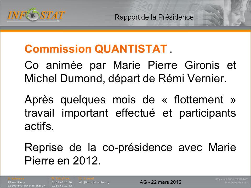Rapport de la Présidence
