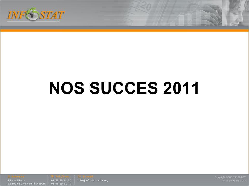 NOS SUCCES 2011