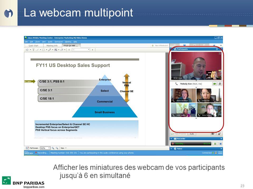 La webcam multipoint Afficher les miniatures des webcam de vos participants jusqu'à 6 en simultané