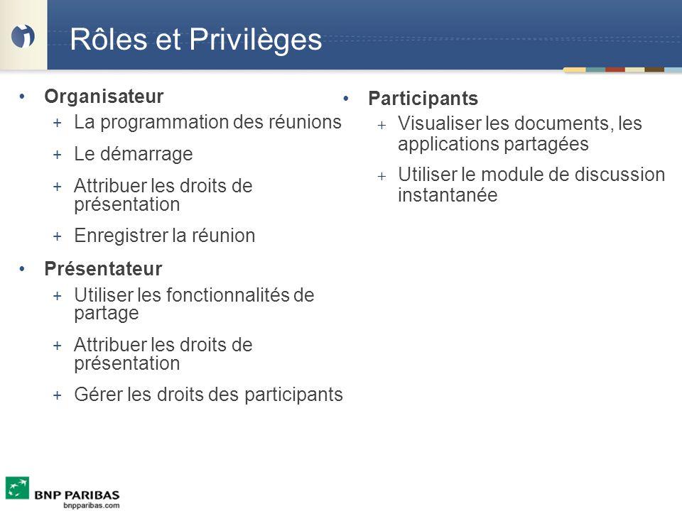 Rôles et Privilèges Organisateur La programmation des réunions