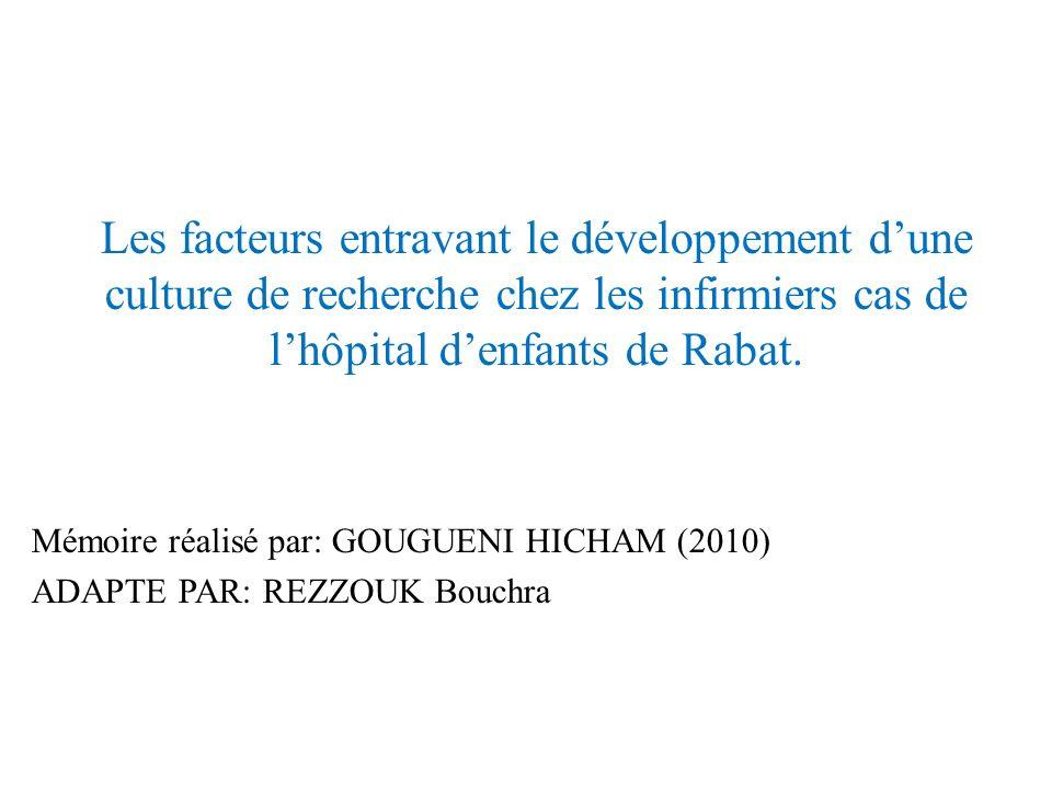 Les facteurs entravant le développement d'une culture de recherche chez les infirmiers cas de l'hôpital d'enfants de Rabat.