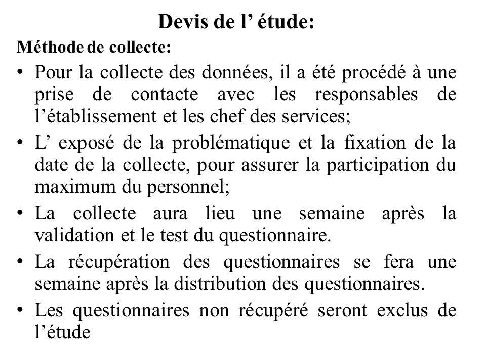 Devis de l' étude: Méthode de collecte: