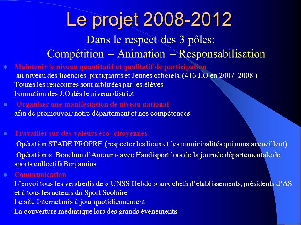 Le projet 2008-2012 Dans le respect des 3 pôles: Compétition – Animation – Responsabilisation.