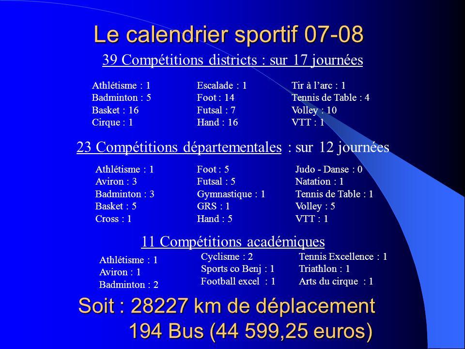 Le calendrier sportif 07-08