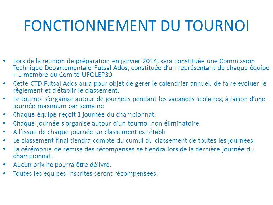 FONCTIONNEMENT DU TOURNOI